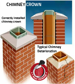 Chimney Crown Repair in Bergen County, New Jersey, NJ